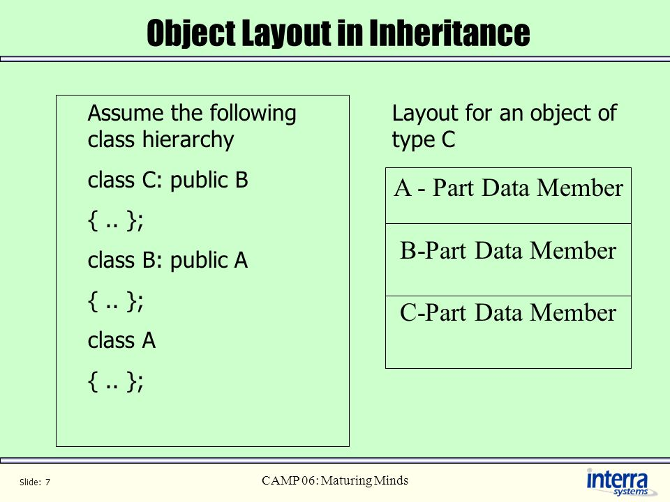 Slide: 7 CAMP 06: Maturing Minds Assume the following class hierarchy class C: public B {.. }; class B: public A {.. }; class A {.. }; Object Layout i