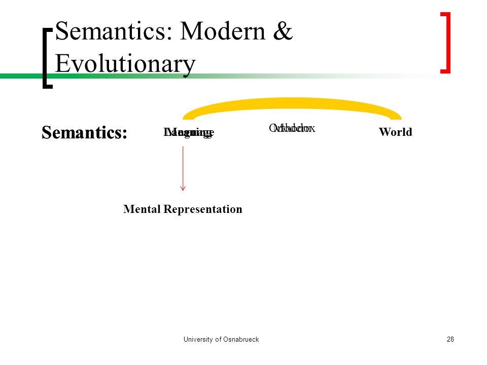 University of Osnabrueck Semantics: Modern & Evolutionary 28 Mental Representation Semantics: LanguageWorld Orthodox Semantics: MeaningWorld Modern