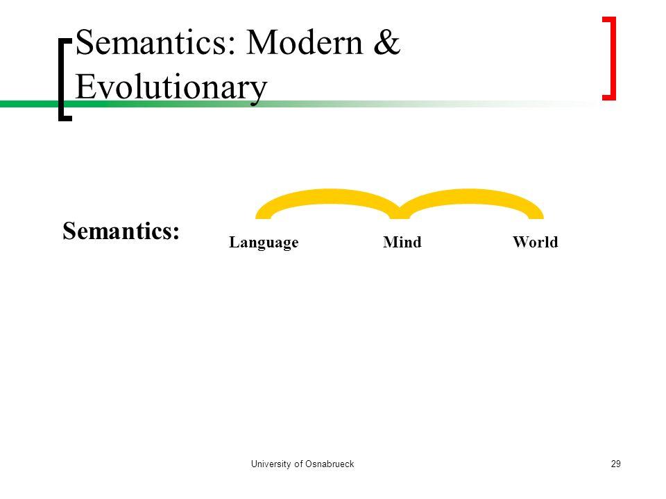 University of Osnabrueck Semantics: Modern & Evolutionary 29 Semantics: LanguageMindWorld