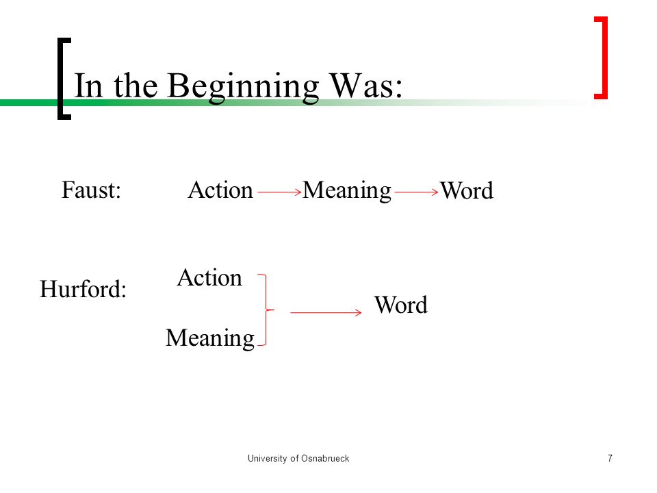 In the Beginning Was: University of Osnabrueck7 Faust:ActionMeaning Word Hurford: Action Meaning Word