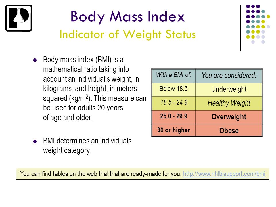 Body Mass Index Indicator of Weight Status Body mass index (BMI) is a mathematical ratio taking into account an individuals weight, in kilograms, and