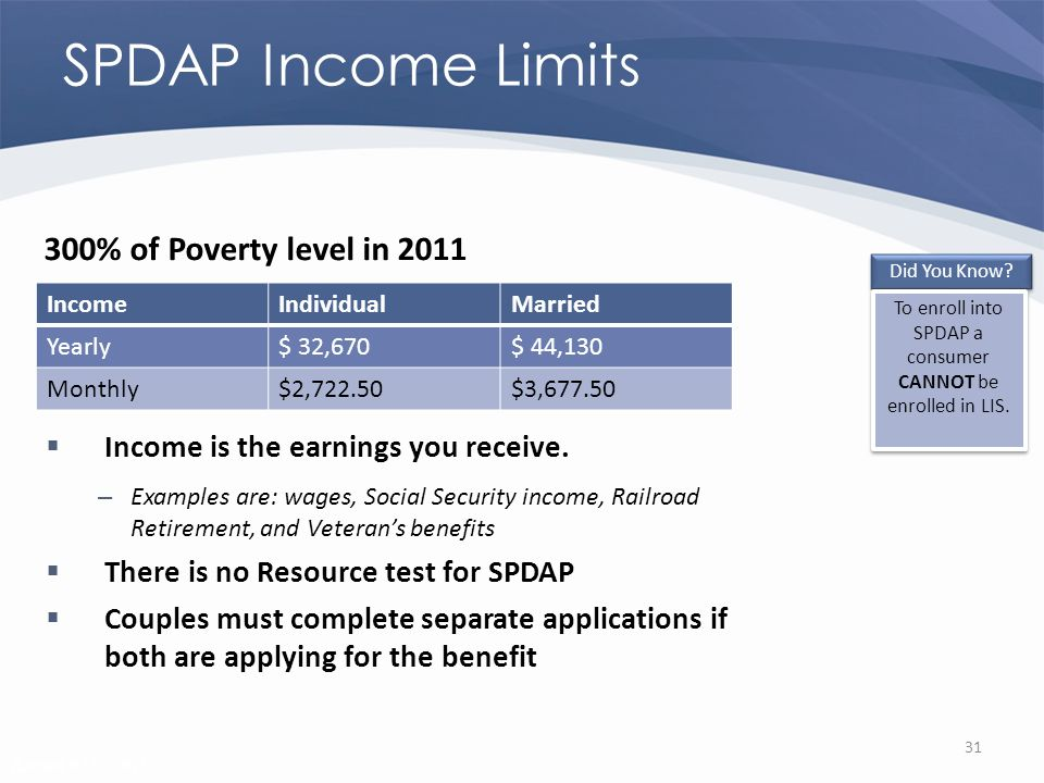 Revised 02/02/2011 SPDAP Income Limits Income is the earnings you receive.