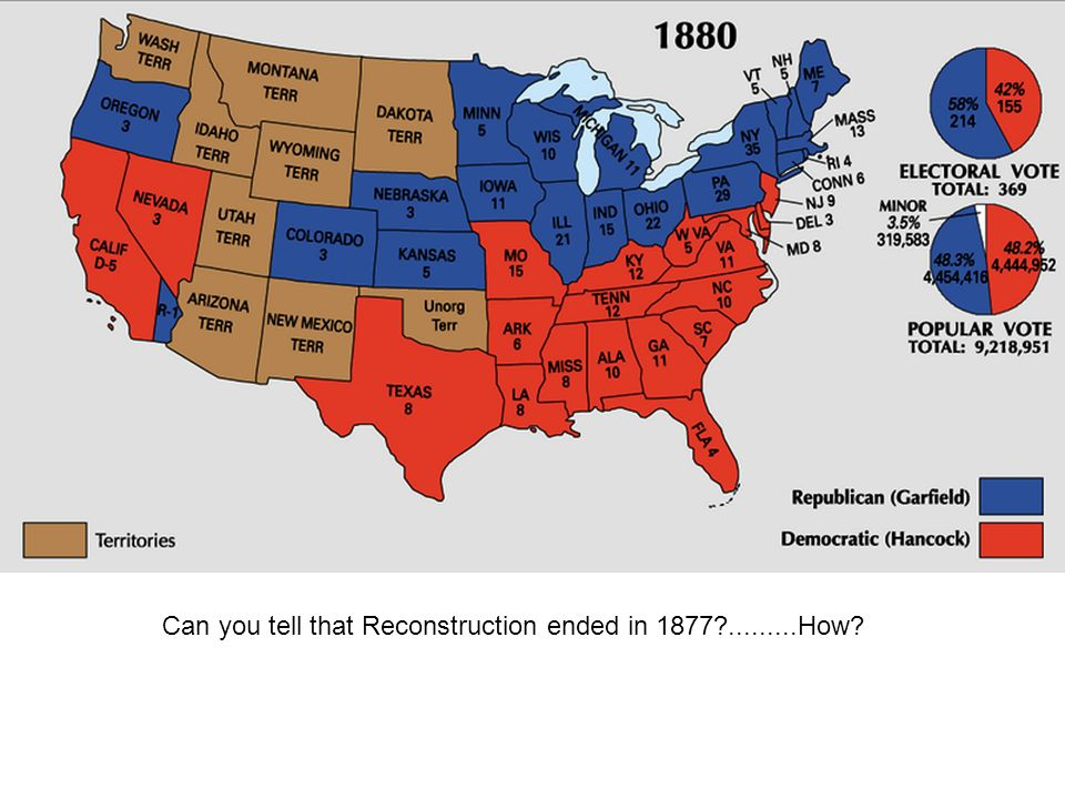 Can you tell that Reconstruction ended in 1877?.........How?