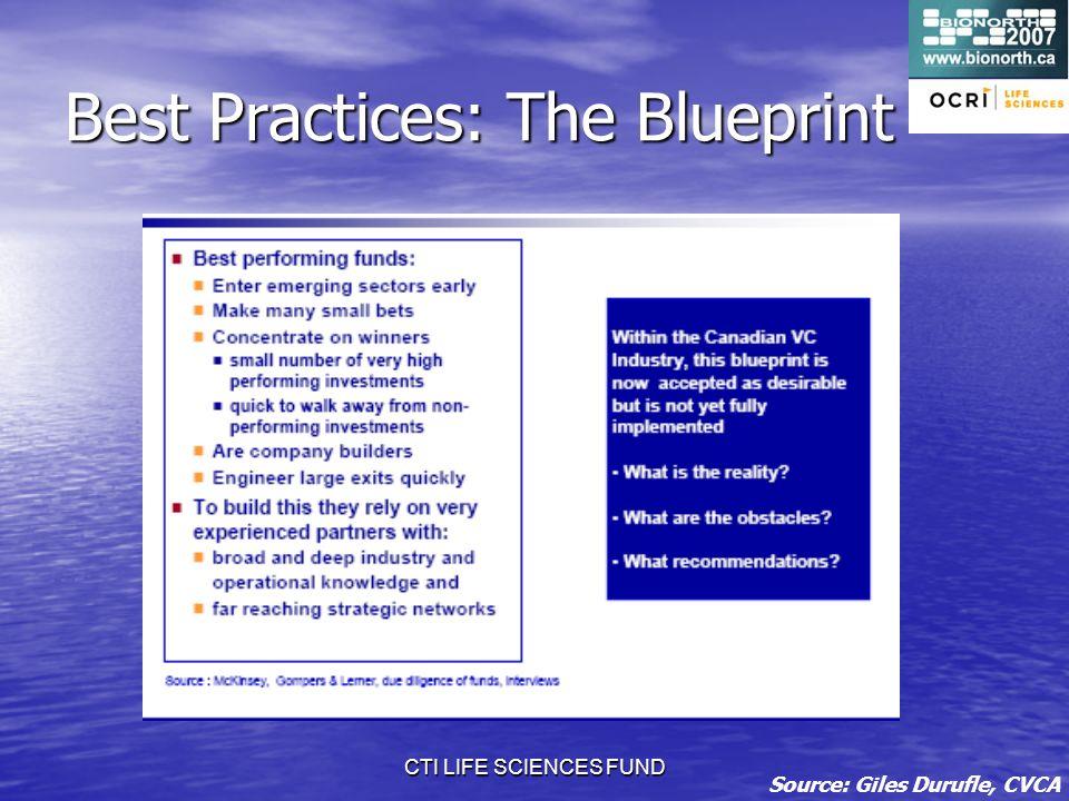 CTI LIFE SCIENCES FUND Best Practices: The Blueprint Source: Giles Durufle, CVCA