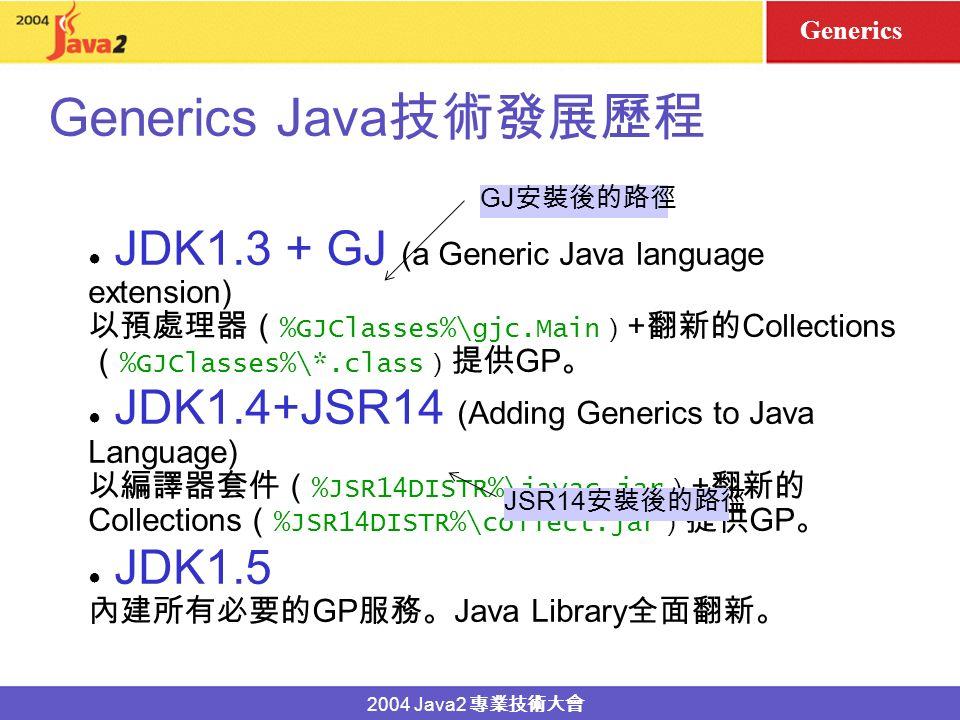 2004 Java2 Java/C++ template class list {... }; template class list {...