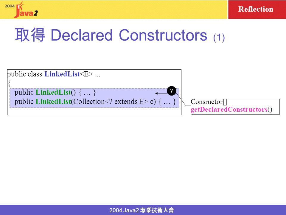 2004 Java2 DeclaredClasses (inner classes) DeclaringClass (outer class) Class[] getDeclaredClasses() Class getDeclaringClass() Class[] getDeclaredClasses() Class getDeclaringClass() public class LinkedList...