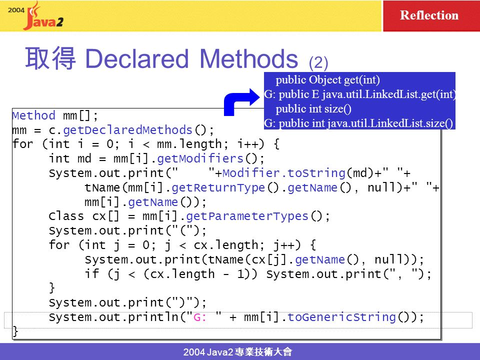 2004 Java2 Declared Methods (1) Method[] getDeclaredMethods() Method[] getDeclaredMethods() public class LinkedList...