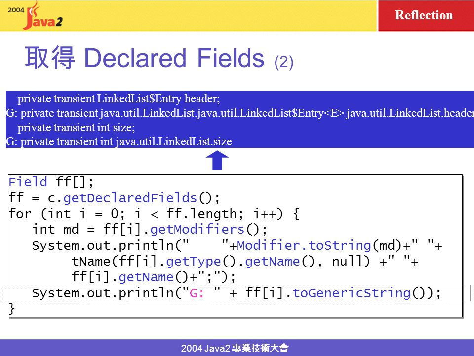 2004 Java2 Declared Fields (1) Field[] getDeclaredFields() Field[] getDeclaredFields() public class LinkedList...