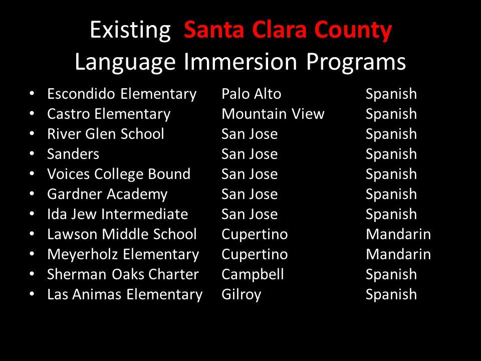 Bay Area Private Language Immersion Schools Marin Preparatory SF Spanish Infusion $18-20,000/yr Interntl School…Peninsula, Palo Alto French, Chinese $18,250/yr Escuela Bilingue InterclOaklandSpanish $14,100/yr German Interntl SchoolMt.