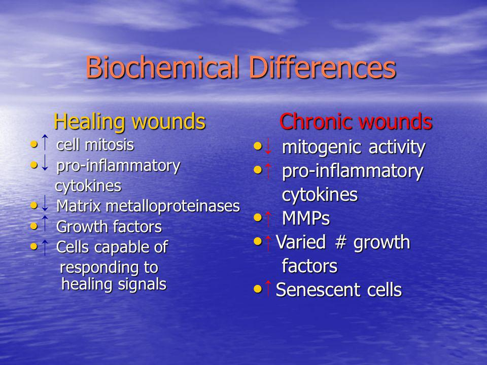 Biochemical Differences Biochemical Differences Healing wounds Healing wounds cell mitosis cell mitosis pro-inflammatory pro-inflammatory cytokines cy