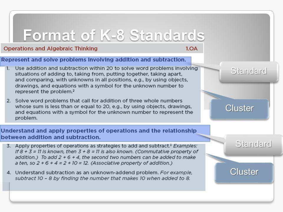 Format of K-8 Standards StandardStandard ClusterCluster ClusterCluster StandardStandard