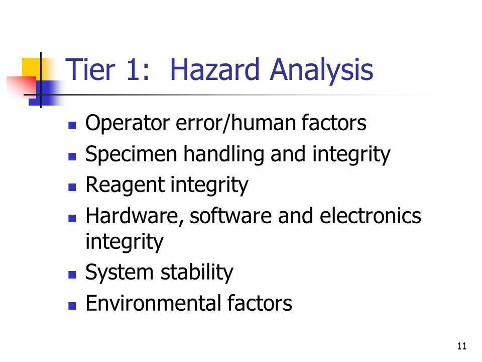 11 Tier 1: Hazard Analysis Operator error/human factors Specimen handling and integrity Reagent integrity Hardware, software and electronics integrity