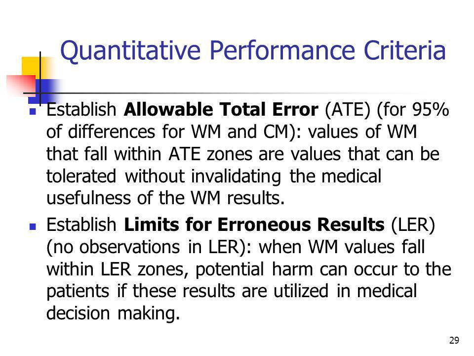 29 Quantitative Performance Criteria Establish Allowable Total Error (ATE) (for 95% of differences for WM and CM): values of WM that fall within ATE z