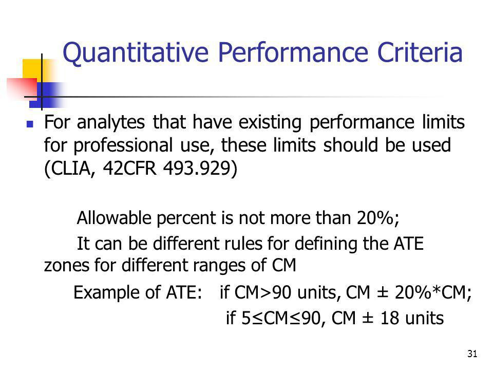 31 Quantitative Performance Criteria For analytes that have existing performance limits for professional use, these limits should be used (CLIA, 42CFR