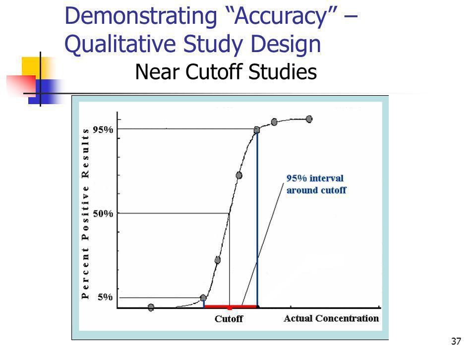 37 Demonstrating Accuracy – Qualitative Study Design Near Cutoff Studies