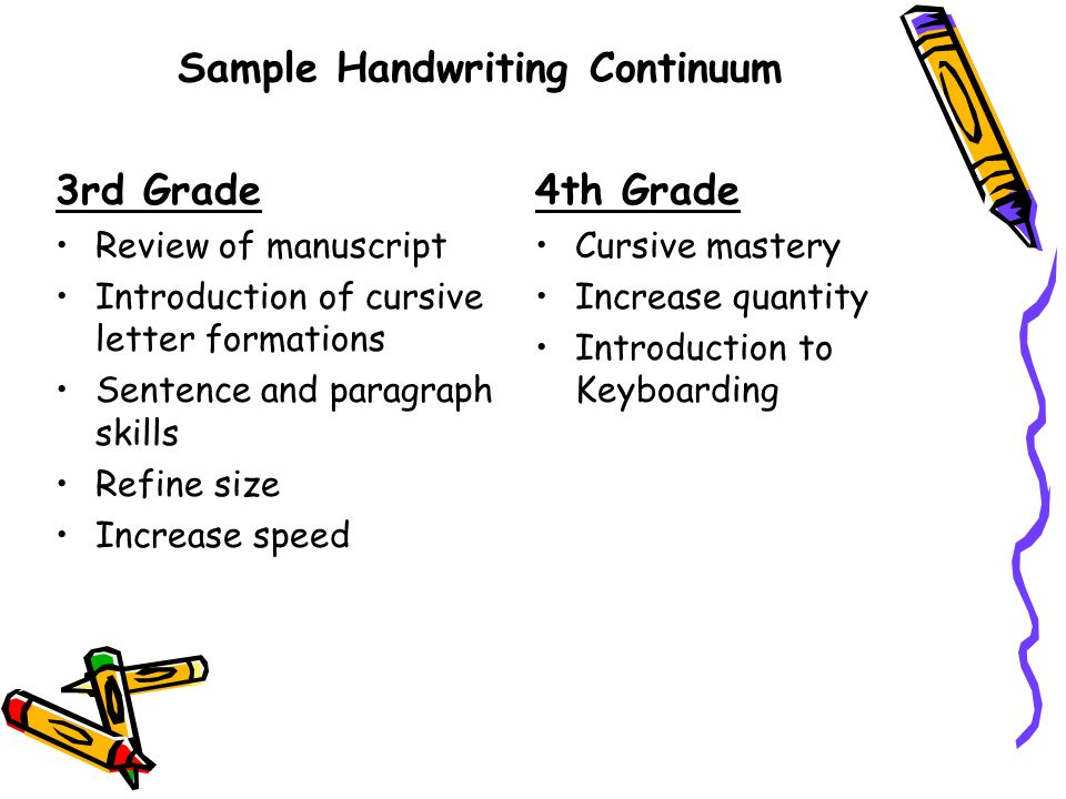 Sample Handwriting Continuum 3rd Grade Review of manuscript Introduction of cursive letter formations Sentence and paragraph skills Refine size Increa