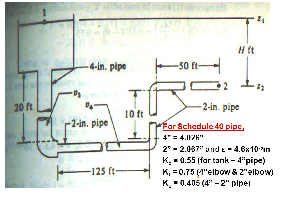 For Schedule 40 pipe, 4 = 4.026 2 = 2.067 and ε = 4.6x10 -5 m K c = 0.55 (for tank – 4pipe) K f = 0.75 (4elbow & 2elbow) K c = 0.405 (4 – 2 pipe)