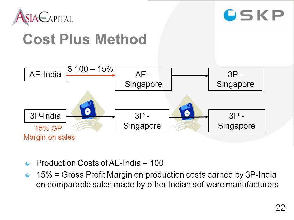 22 Cost Plus Method AE-IndiaAE - Singapore 3P - Singapore $ 100 – 15% 3P-India3P - Singapore 15% GP Margin on sales Production Costs of AE-India = 100