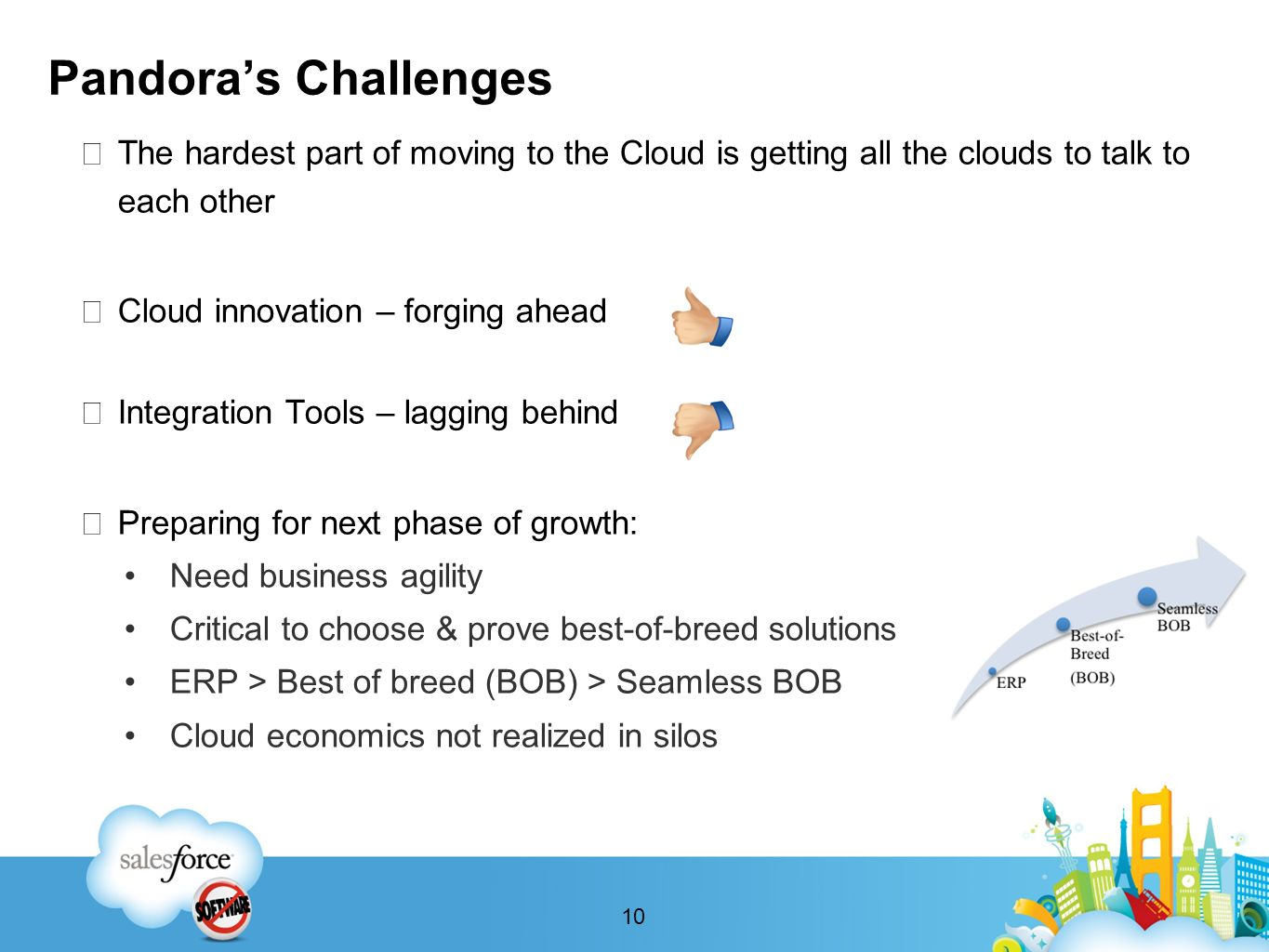 Pandoras Challenges The hardest part of moving to the Cloud is getting all the clouds to talk to each other Cloud innovation – forging ahead Integrati