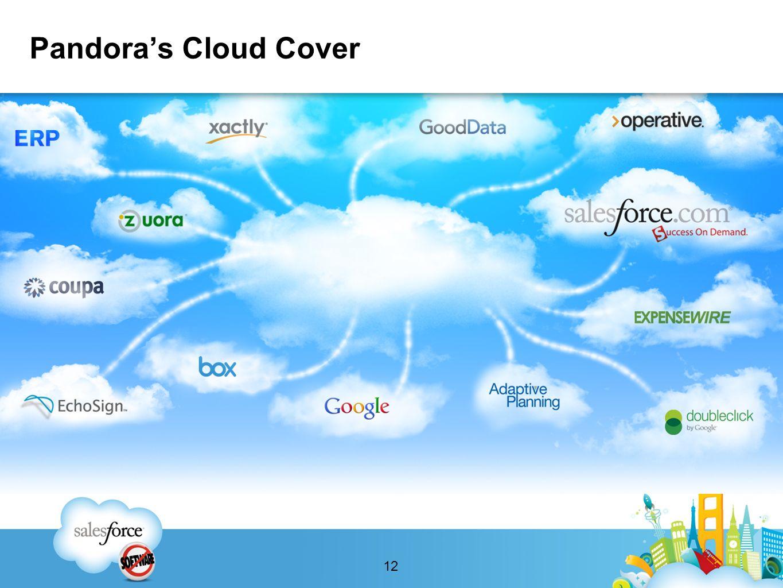 Pandoras Cloud Cover 12