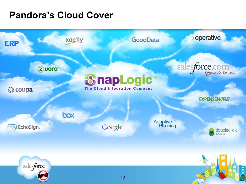 Pandoras Cloud Cover 13