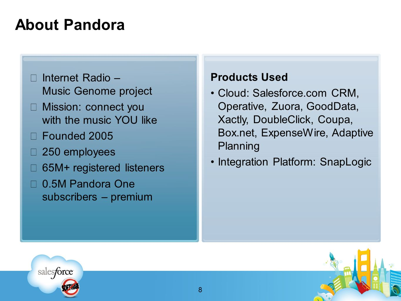 About Pandora Internet Radio – Music Genome project Mission: connect you with the music YOU like Founded 2005 250 employees 65M+ registered listeners