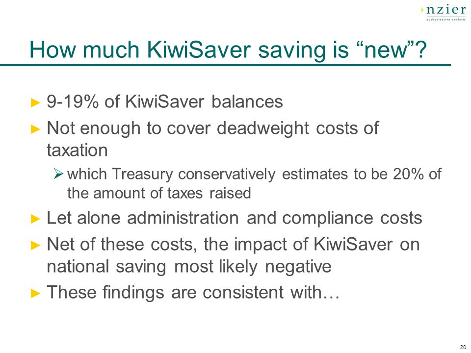 20 How much KiwiSaver saving is new? 9-19% of KiwiSaver balances Not enough to cover deadweight costs of taxation which Treasury conservatively estima