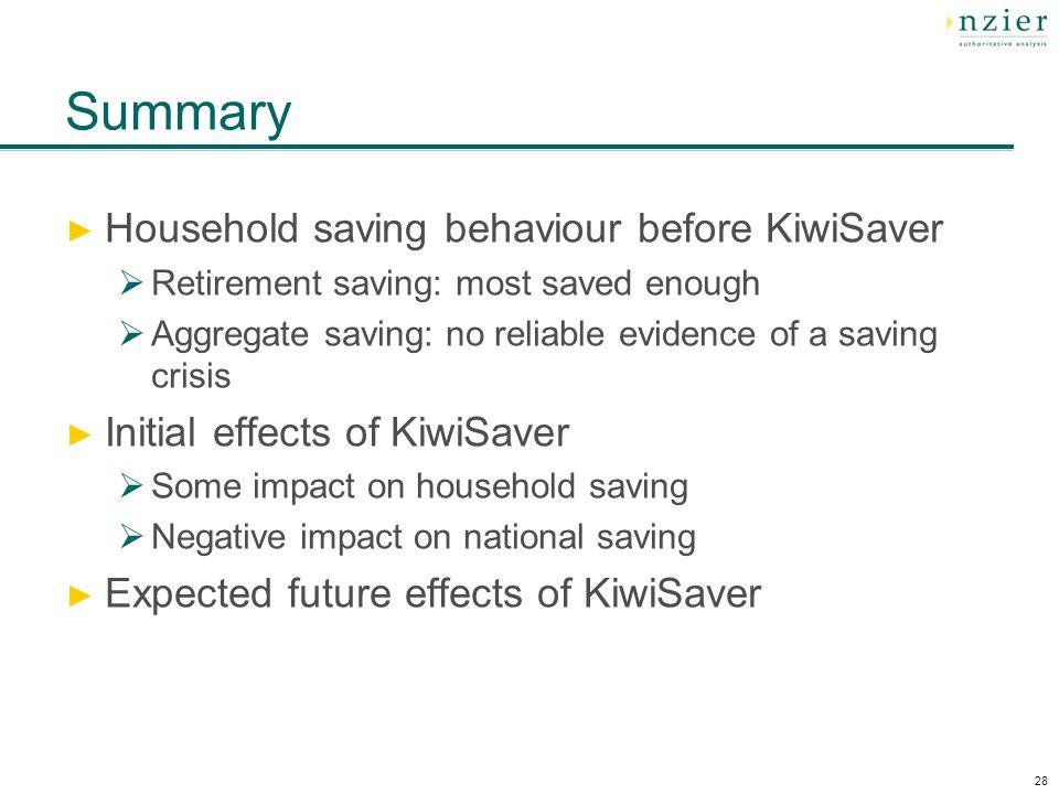 28 Summary Household saving behaviour before KiwiSaver Retirement saving: most saved enough Aggregate saving: no reliable evidence of a saving crisis