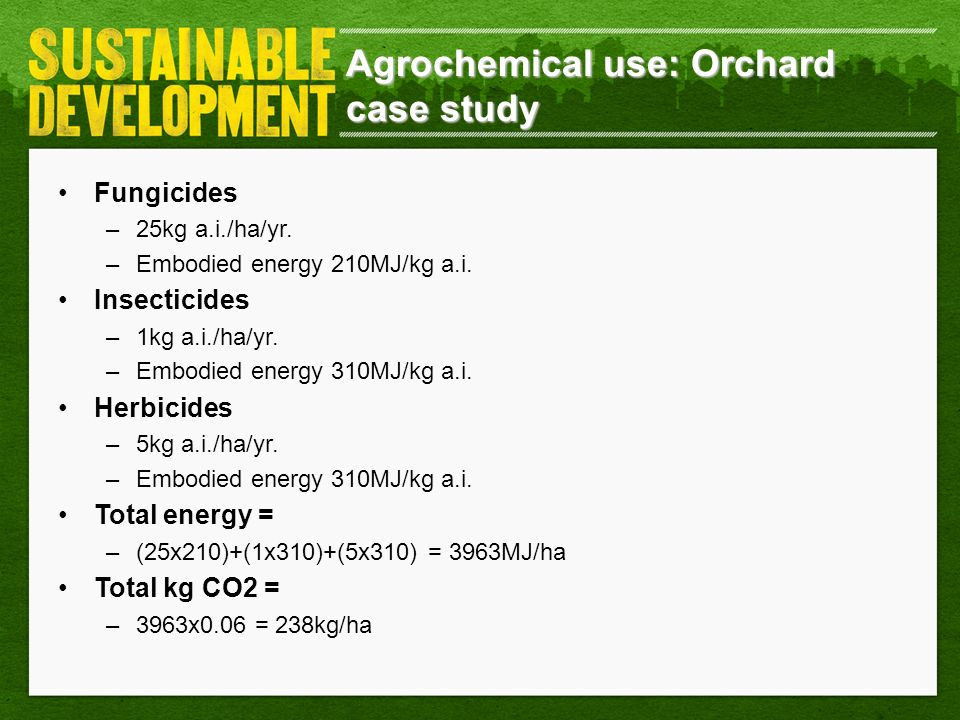 Agrochemical use: Orchard case study Fungicides –25kg a.i./ha/yr. –Embodied energy 210MJ/kg a.i. Insecticides –1kg a.i./ha/yr. –Embodied energy 310MJ/