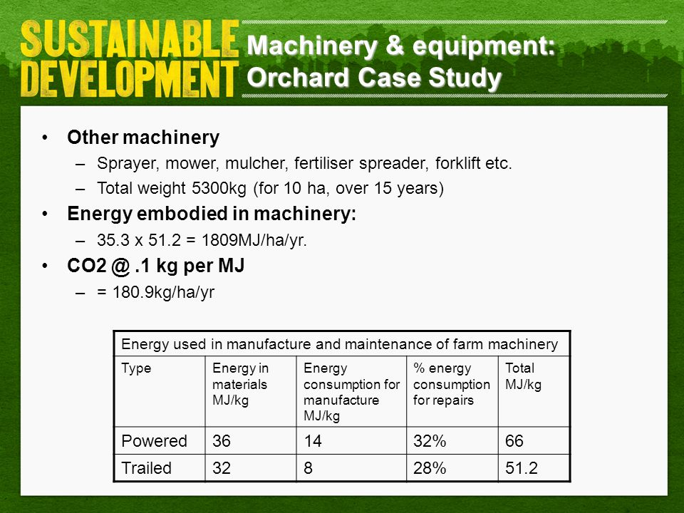 Machinery & equipment: Orchard Case Study Other machinery –Sprayer, mower, mulcher, fertiliser spreader, forklift etc. –Total weight 5300kg (for 10 ha