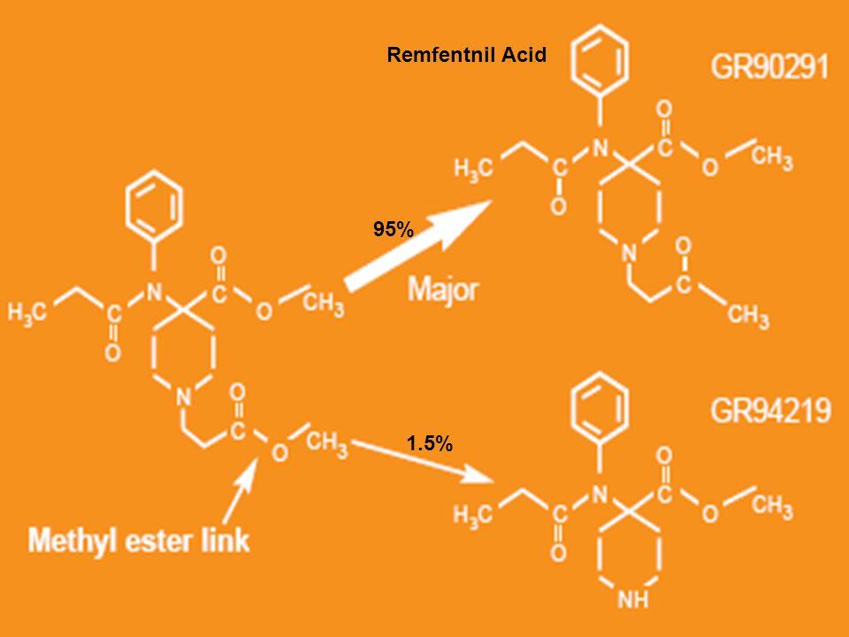 Remfentnil Acid 95% 1.5%