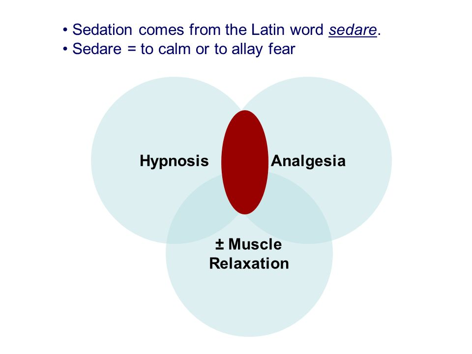 Hypnosis ± Muscle Relaxation Analgesia Sedation comes from the Latin word sedare. Sedare = to calm or to allay fear