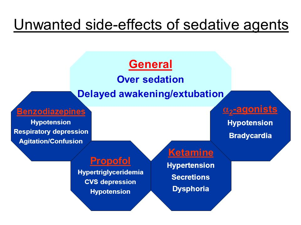Unwanted side-effects of sedative agents Propofol Hypertriglyceridemia CVS depression Hypotension 2 -agonists Hypotension Bradycardia Benzodiazepines