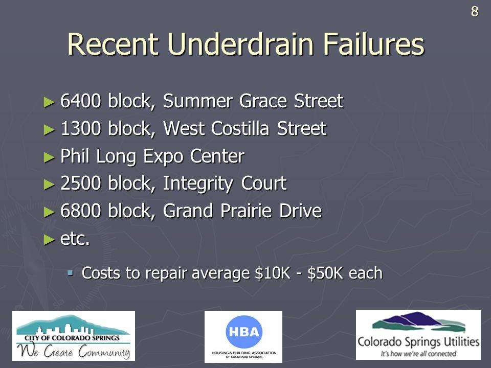 HBA LOGO Recent Underdrain Failures 6400 block, Summer Grace Street 6400 block, Summer Grace Street 1300 block, West Costilla Street 1300 block, West