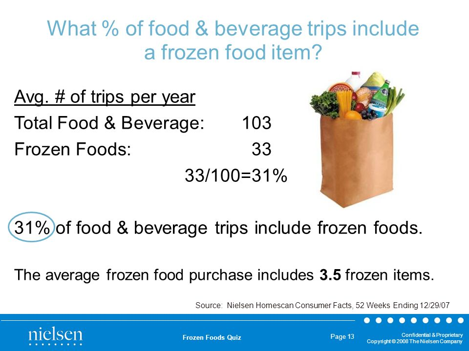 Confidential & Proprietary Copyright © 2008 The Nielsen Company Frozen Foods Quiz Page 13 What % of food & beverage trips include a frozen food item?