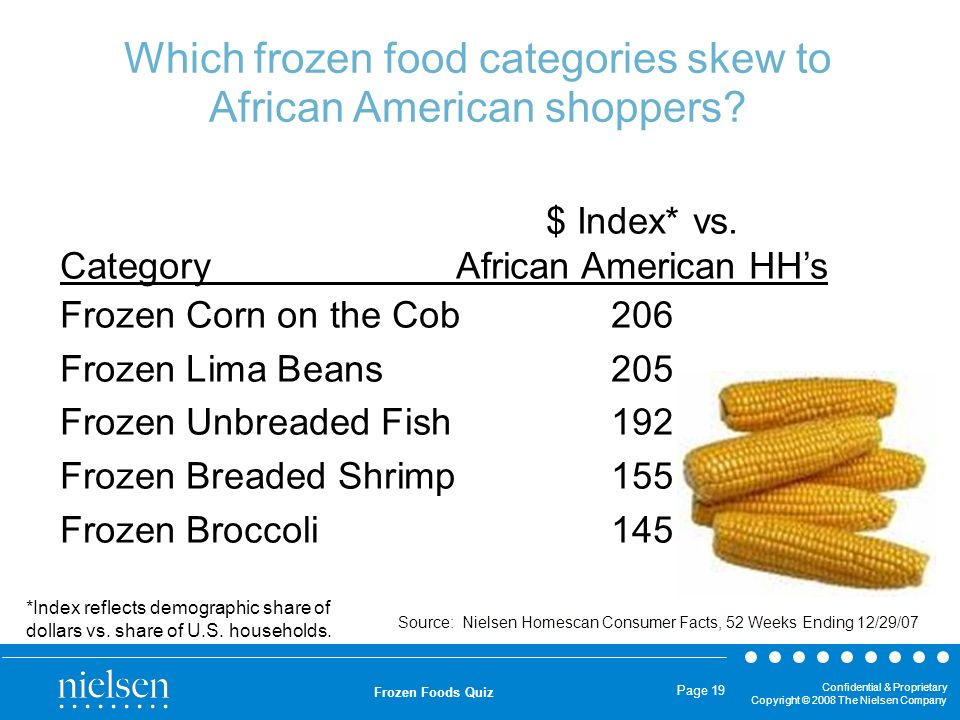 Confidential & Proprietary Copyright © 2008 The Nielsen Company Frozen Foods Quiz Page 19 Which frozen food categories skew to African American shoppe