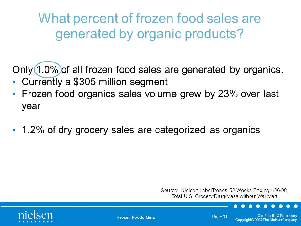 Confidential & Proprietary Copyright © 2008 The Nielsen Company Frozen Foods Quiz Page 31 What percent of frozen food sales are generated by organic p