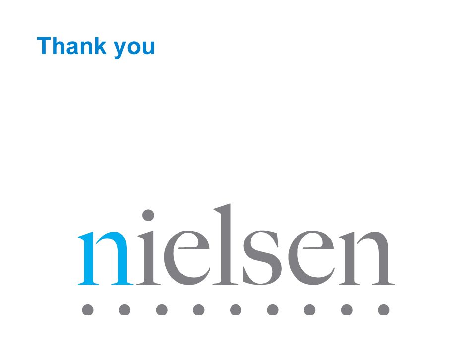Confidential & Proprietary Copyright © 2008 The Nielsen Company Frozen Foods Quiz Page 47 Confidential & Proprietary Copyright © 2007 The Nielsen Comp