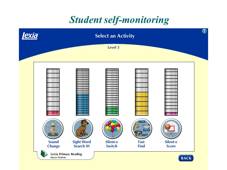 Student self-monitoring