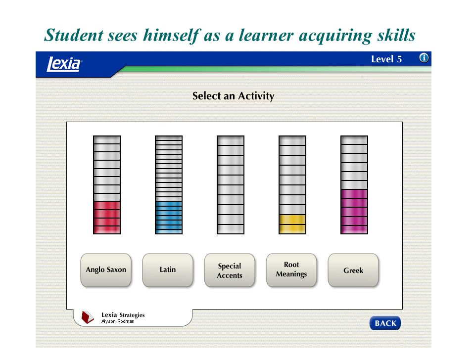 Student sees himself as a learner acquiring skills