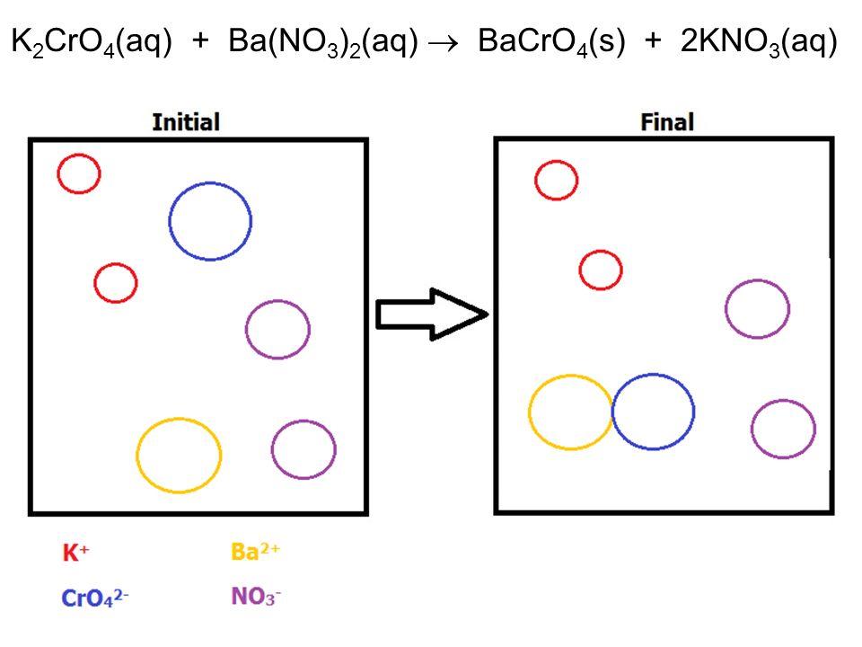 K 2 CrO 4 (aq) + Ba(NO 3 ) 2 (aq) BaCrO 4 (s) + 2KNO 3 (aq)