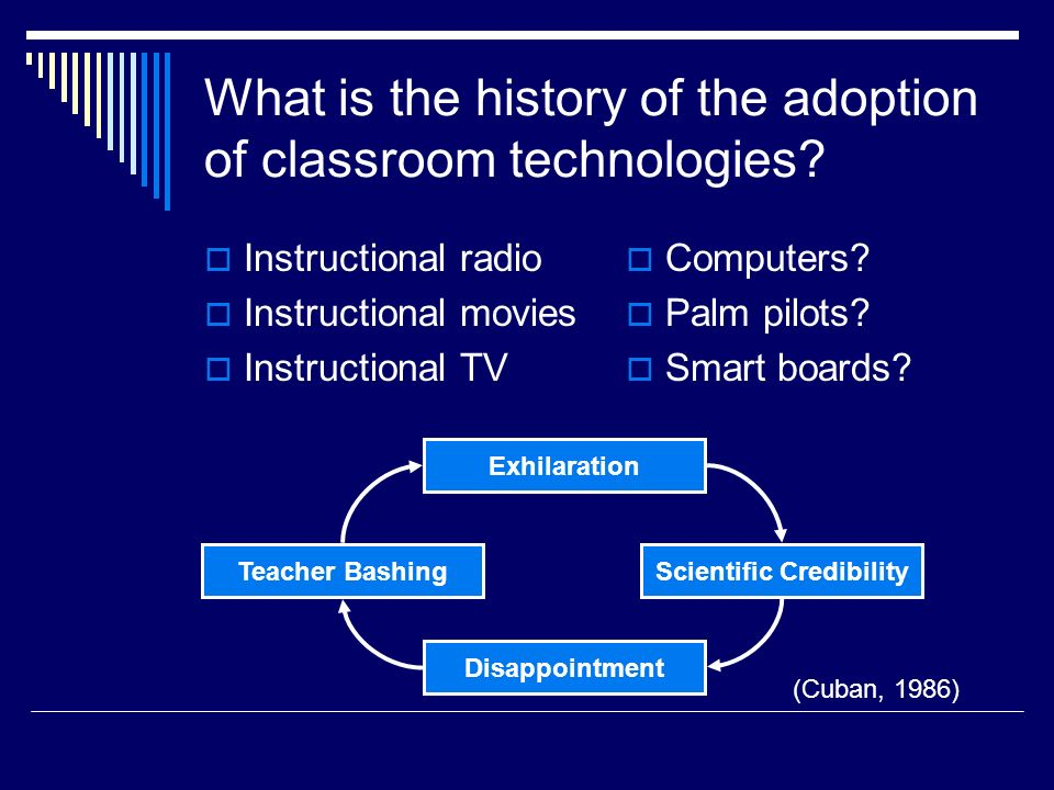 What is the history of the adoption of classroom technologies.