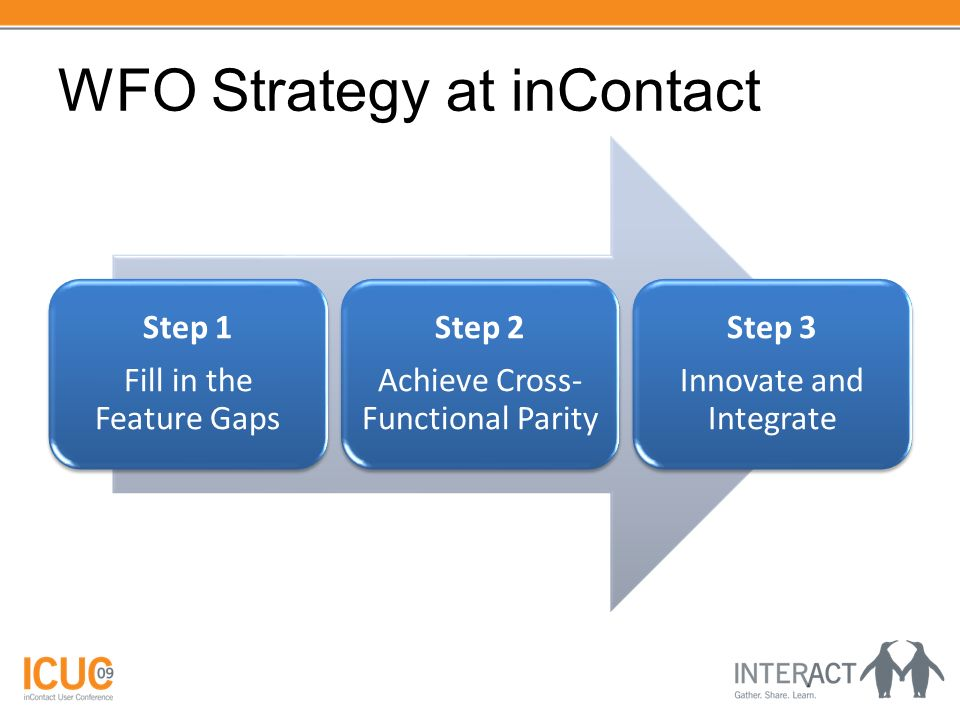 WFO Strategy at inContact Step 1 Fill in the Feature Gaps Step 2 Achieve Cross- Functional Parity Step 3 Innovate and Integrate