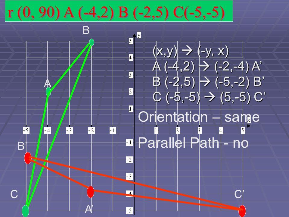r (0, 90) A (-4,2) B (-2,5) C(-5,-5) A C B A B C (x,y) (-y, x) A (-4,2) (-2,-4) A B (-2,5) (-5,-2) B C (-5,-5) (5,-5) C Orientation – same Parallel Pa