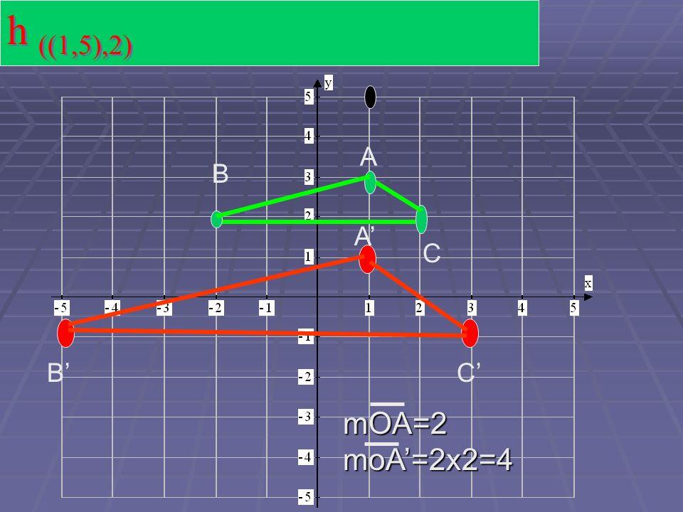 h ((1,5),2) A C B A B C mOA=2moA=2x2=4