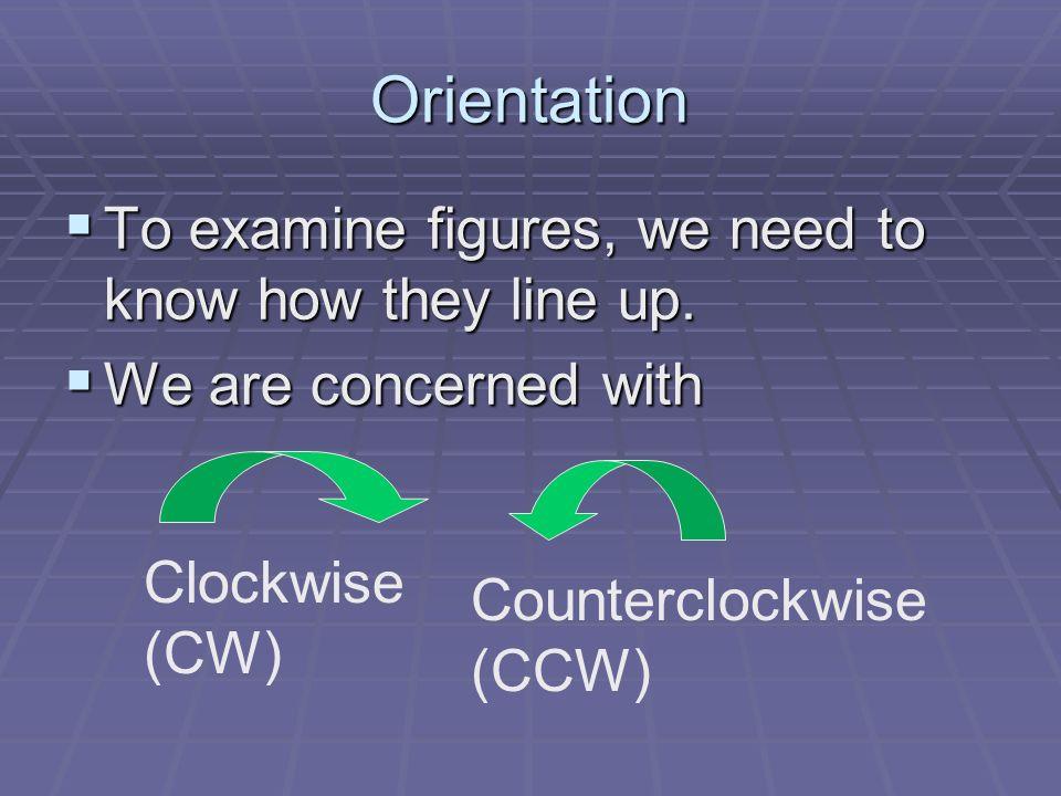 Orientation To examine figures, we need to know how they line up. To examine figures, we need to know how they line up. We are concerned with We are c