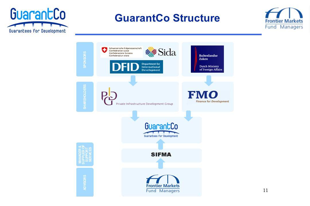 11 GuarantCo Structure