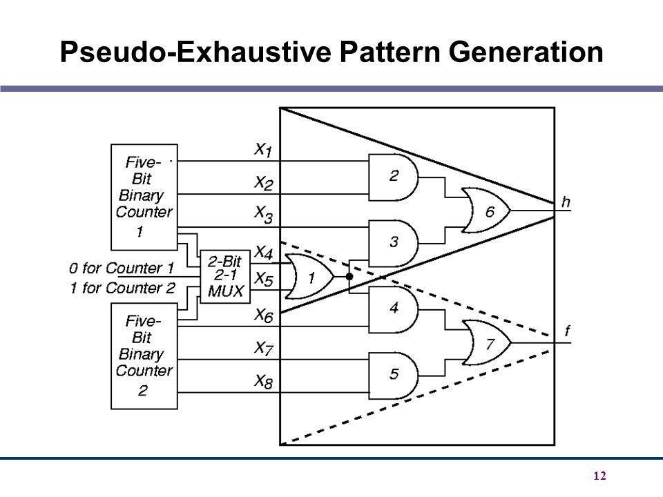 12 Pseudo-Exhaustive Pattern Generation