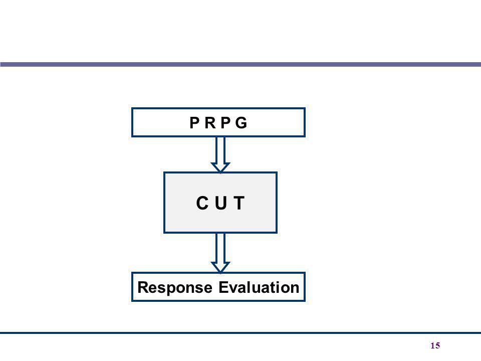 15 P R P G C U T Response Evaluation