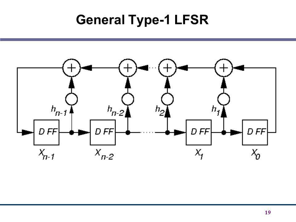 19 General Type-1 LFSR